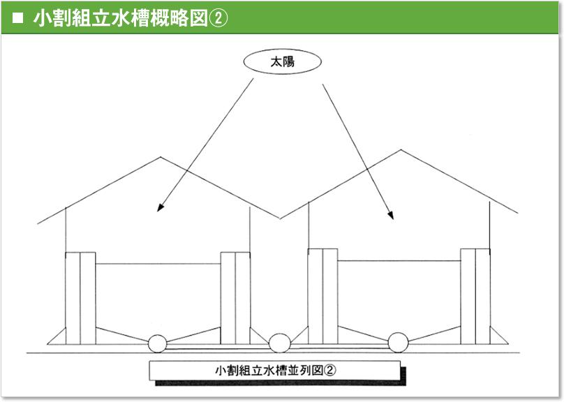 小割組立水槽概略図②